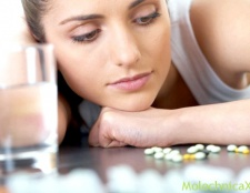 Лікарські препарати від кандидозу - особливості, відмінності, ефективність